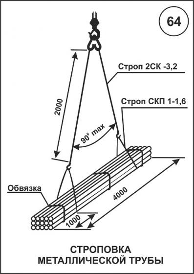 Строповка металлической трубы