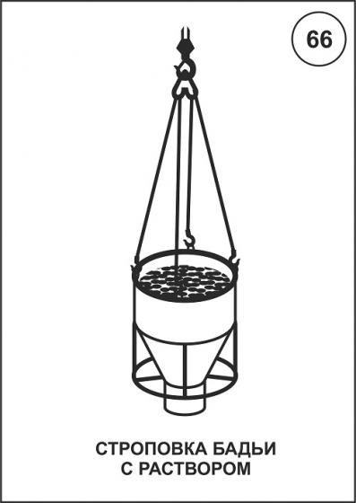 Строповка бадьи с раствором