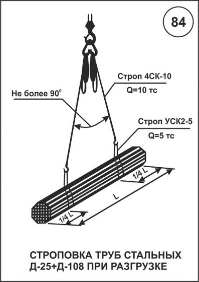 Строповка труб стальных при